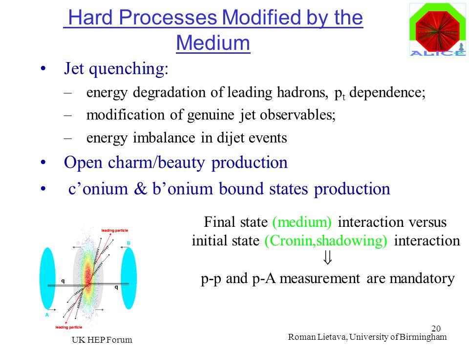 Roman Lietava, University of Birmingham UK HEP Forum 20 Hard Processes Modified by the Medium Jet quenching: –energy degradation of leading hadrons, p