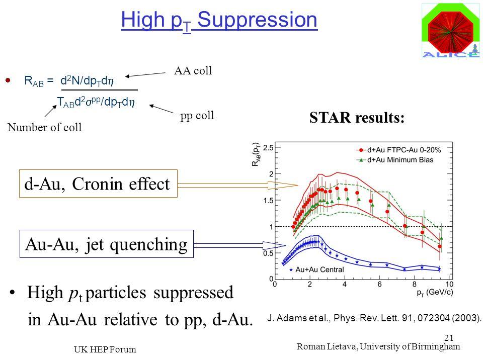 Roman Lietava, University of Birmingham UK HEP Forum 21 High p T Suppression High p t particles suppressed in Au-Au relative to pp, d-Au. R AB = d 2 N