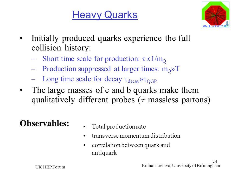 Roman Lietava, University of Birmingham UK HEP Forum 24 Heavy Quarks Initially produced quarks experience the full collision history: –Short time scal