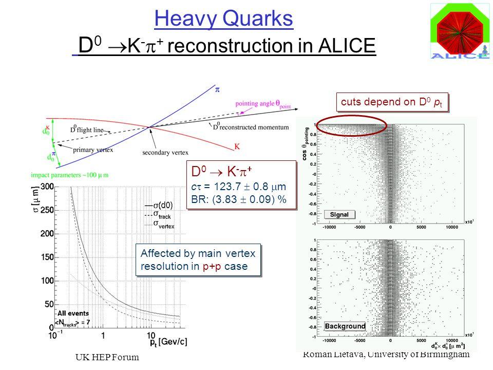 Roman Lietava, University of Birmingham UK HEP Forum 25 Heavy Quarks D 0 K - + reconstruction in ALICE Affected by main vertex resolution in p+p case