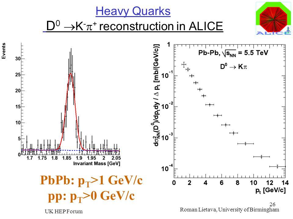 Roman Lietava, University of Birmingham UK HEP Forum 26 Heavy Quarks D 0 K - + reconstruction in ALICE PbPb: p T >1 GeV/c pp: p T >0 GeV/c