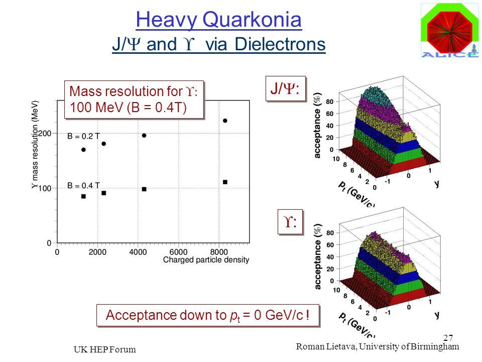 Roman Lietava, University of Birmingham UK HEP Forum 27 Heavy Quarkonia J/ and via Dielectrons Mass resolution for 100 MeV (B = 0.4T) Mass resolution