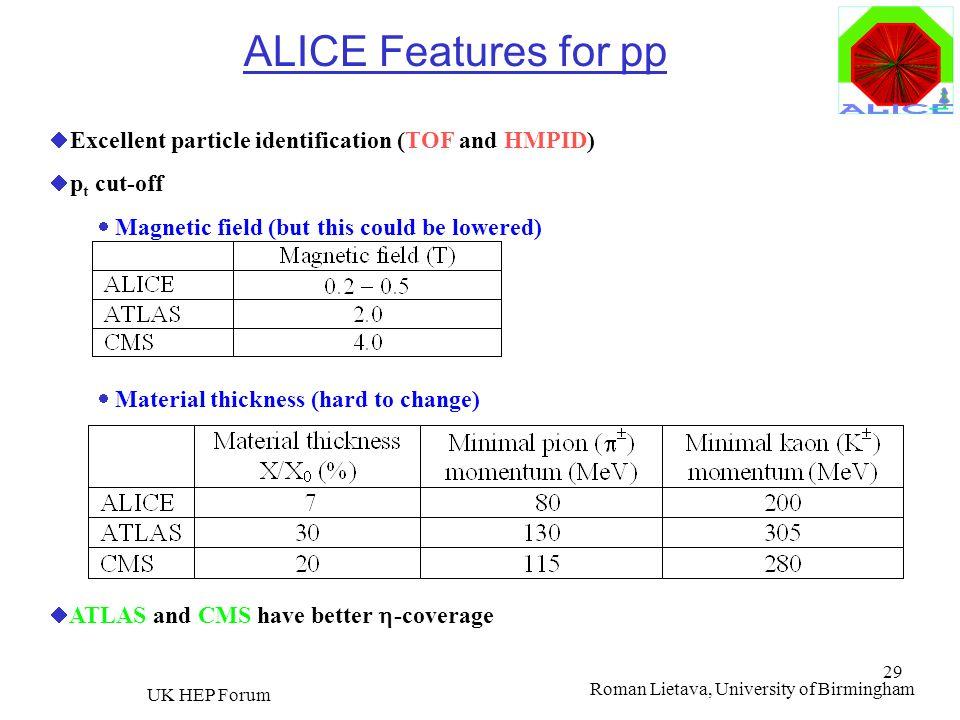 Roman Lietava, University of Birmingham UK HEP Forum 29 ALICE Features for pp Excellent particle identification (TOF and HMPID) p t cut-off Magnetic f