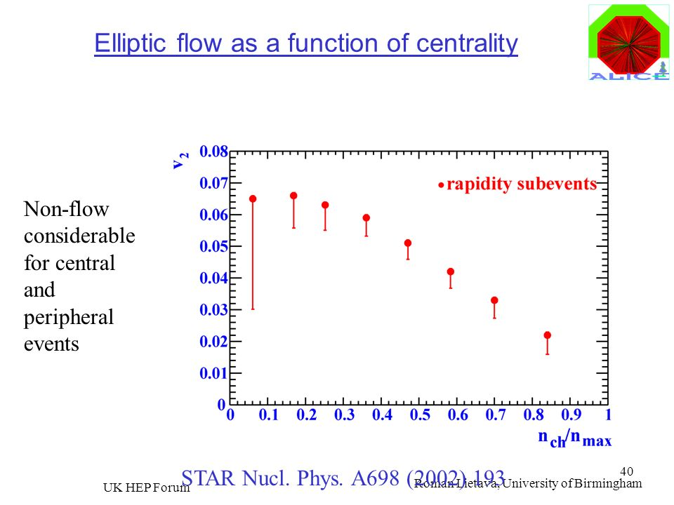 Roman Lietava, University of Birmingham UK HEP Forum 40 Elliptic flow as a function of centrality STAR Nucl. Phys. A698 (2002) 193 Non-flow considerab