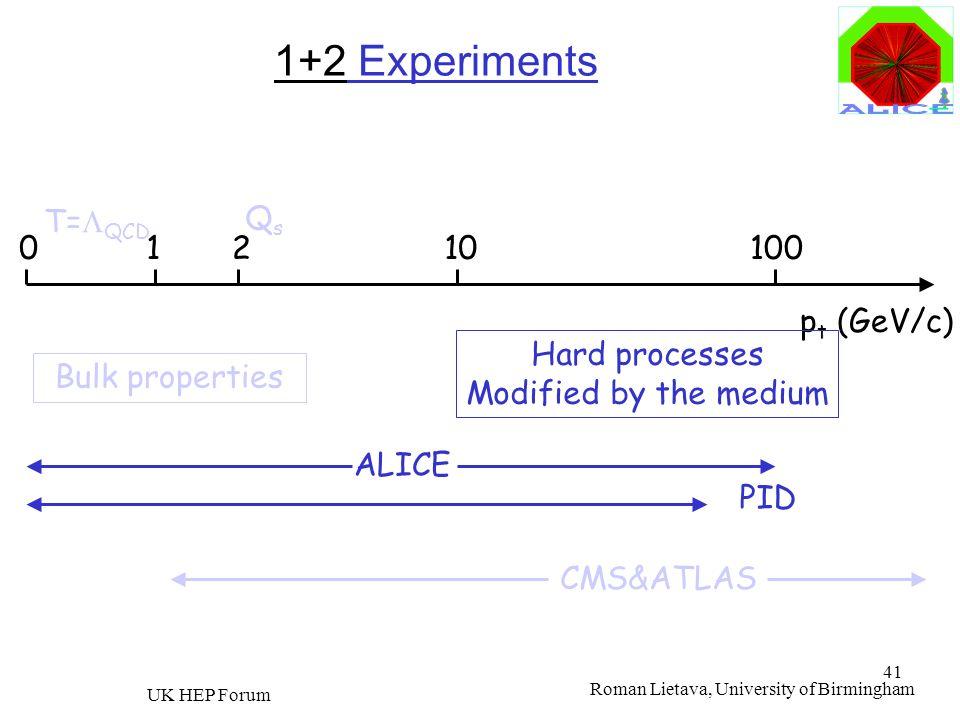 Roman Lietava, University of Birmingham UK HEP Forum 41 01210100 p t (GeV/c) Bulk properties Hard processes Modified by the medium ALICE CMS&ATLAS 1+2