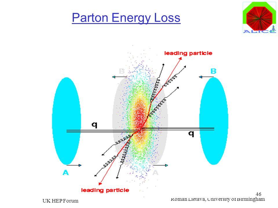 Roman Lietava, University of Birmingham UK HEP Forum 46 Parton Energy Loss
