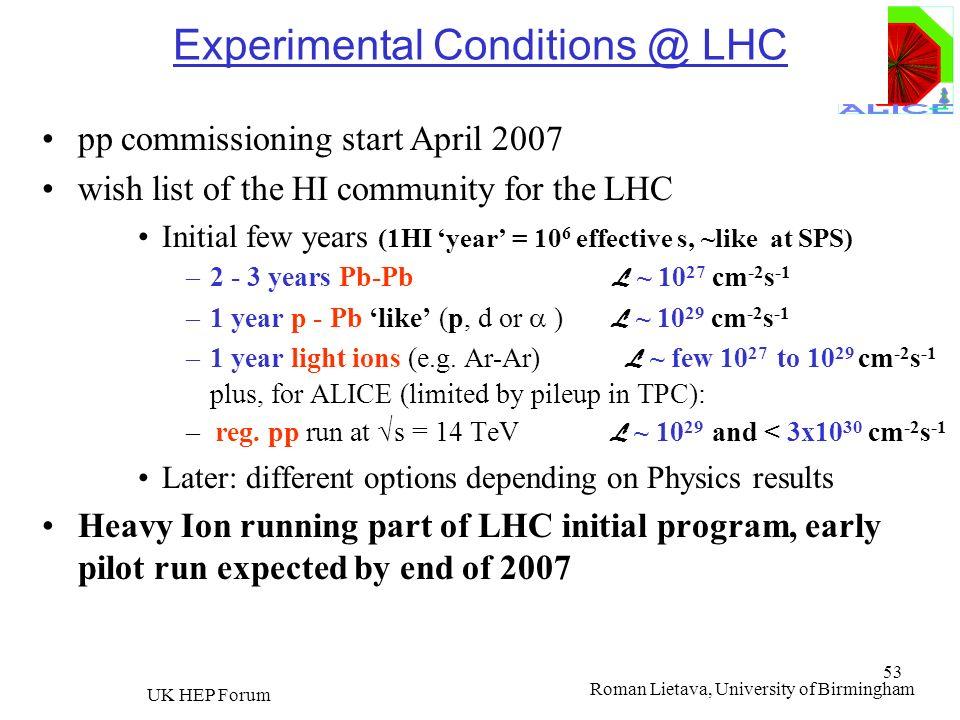 Roman Lietava, University of Birmingham UK HEP Forum 53 Experimental Conditions @ LHC pp commissioning start April 2007 wish list of the HI community