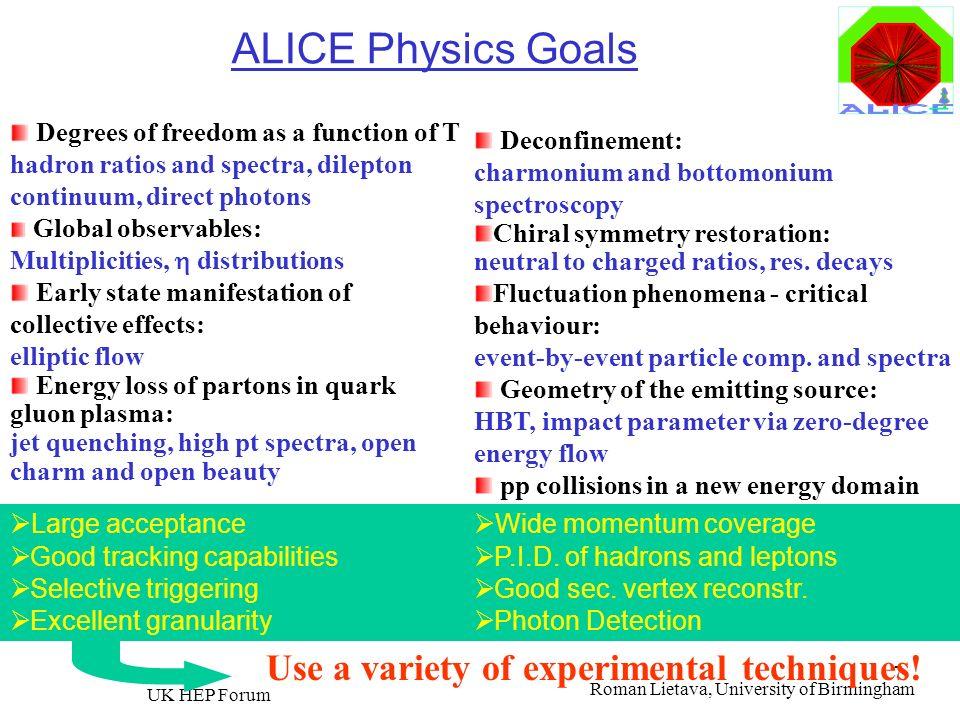 Roman Lietava, University of Birmingham UK HEP Forum 7 ALICE Physics Goals Deconfinement: charmonium and bottomonium spectroscopy Chiral symmetry rest