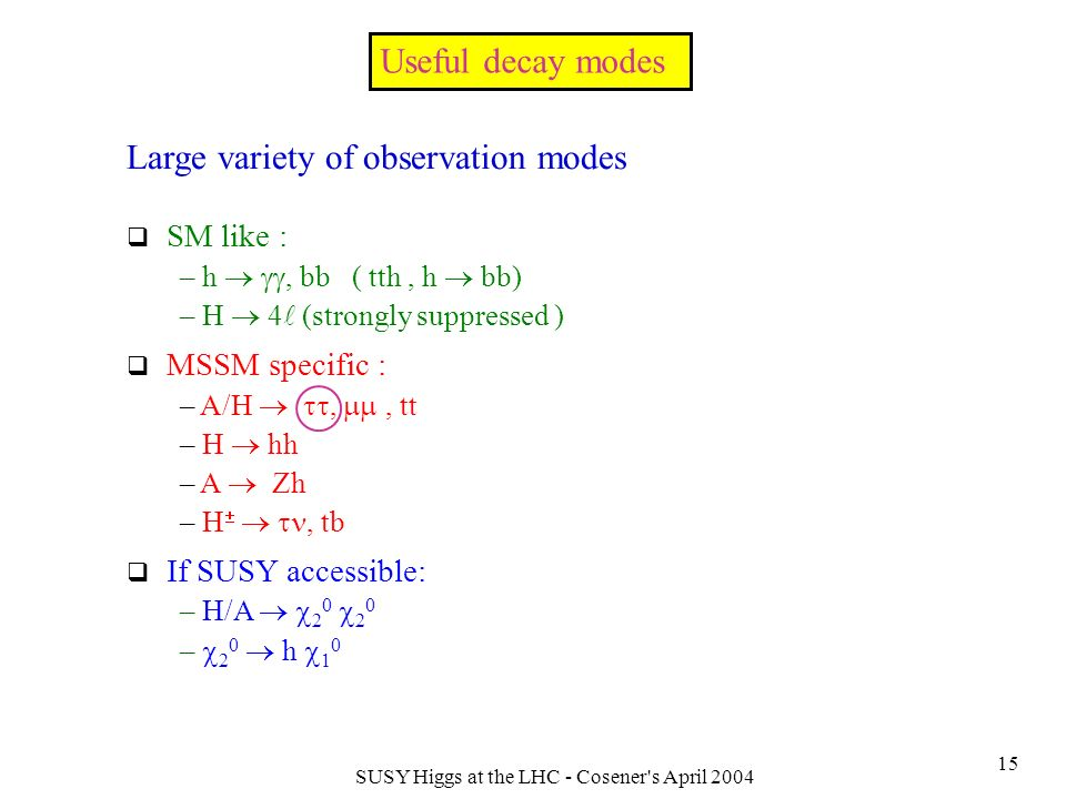 SUSY Higgs at the LHC - Cosener s April 2004 15 Large variety of observation modes SM like : – h, bb ( tth, h bb) – H 4 (strongly suppressed ) MSSM specific : – A/H,, tt – H hh – A Zh – H, tb If SUSY accessible: – H/A 2 0 2 0 – 2 0 h 1 0 Useful decay modes