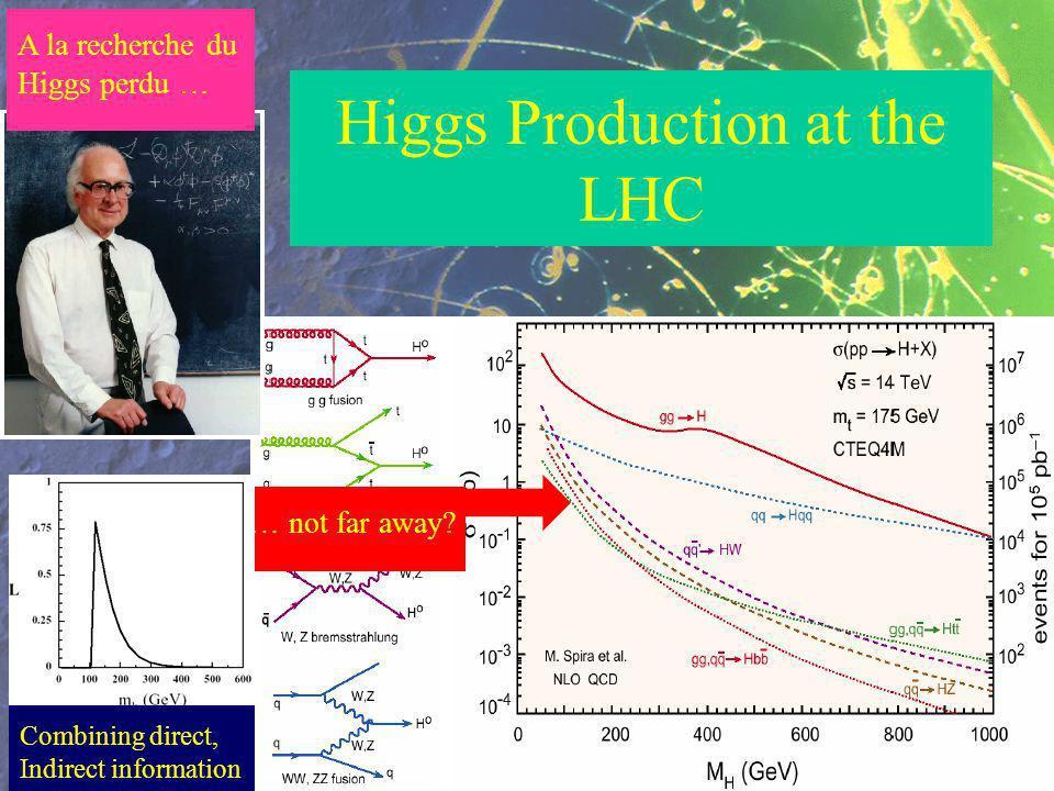 Higgs Production at the LHC A la recherche du Higgs perdu … … not far away.