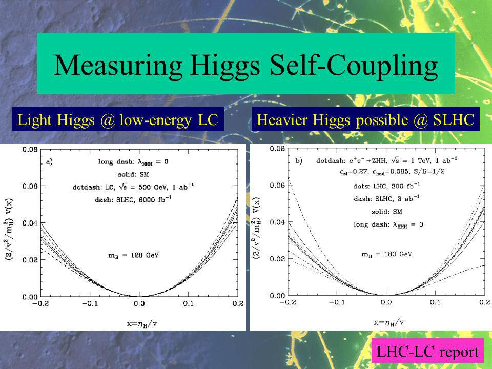 Measuring Higgs Self-Coupling Heavier Higgs possible @ SLHCLight Higgs @ low-energy LC LHC-LC report
