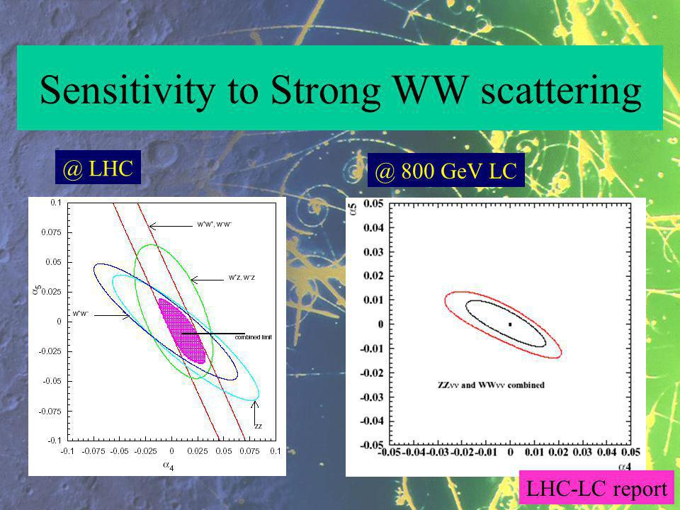 Sensitivity to Strong WW  800 GeV LC LHC-LC report
