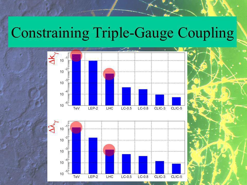 Constraining Triple-Gauge Coupling