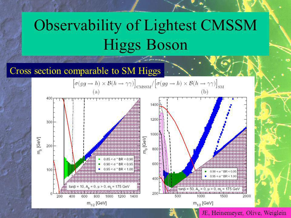 Observability of Lightest CMSSM Higgs Boson Cross section comparable to SM Higgs JE, Heinemeyer, Olive, Weiglein