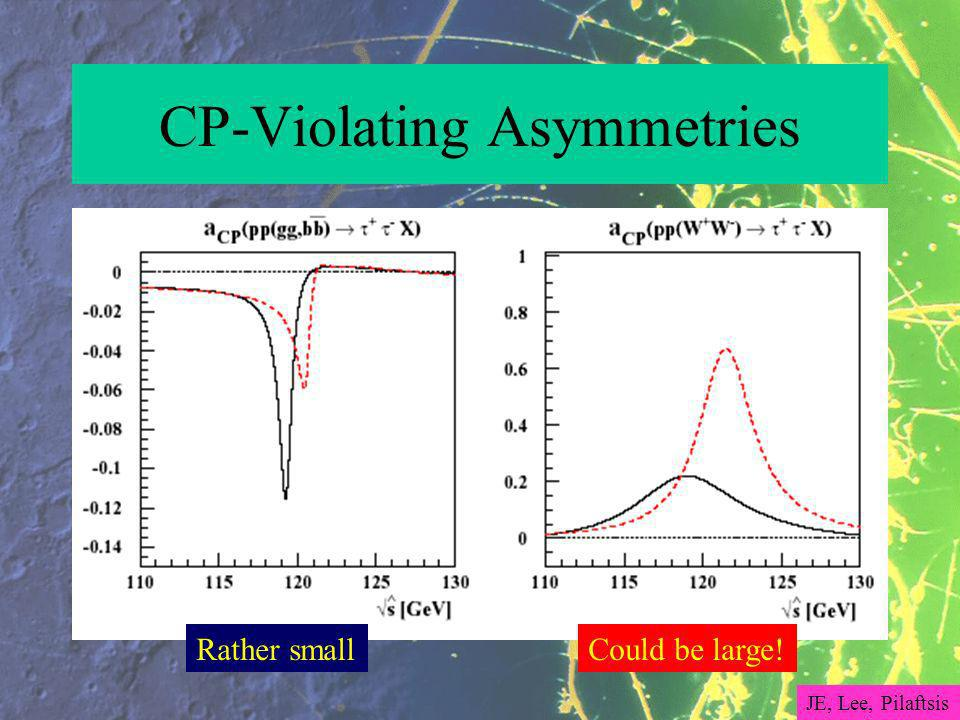 CP-Violating Asymmetries Rather smallCould be large! JE, Lee, Pilaftsis