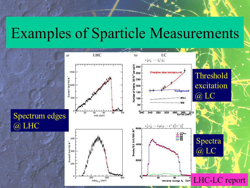 Examples of Sparticle Measurements Spectrum edges @ LHC Threshold excitation @ LC Spectra @ LC LHC-LC report