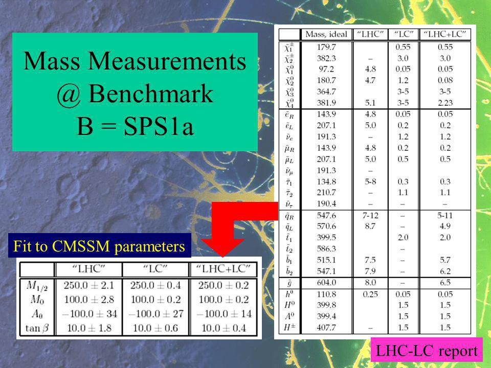 Mass Measurements @ Benchmark B = SPS1a Fit to CMSSM parameters LHC-LC report