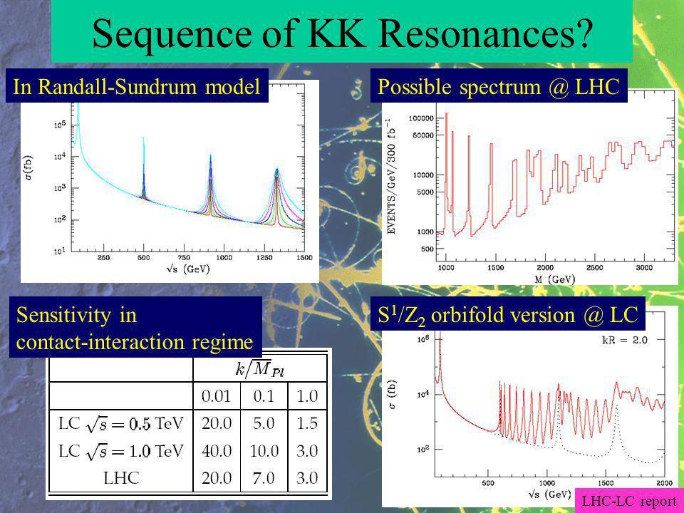 Sequence of KK Resonances.