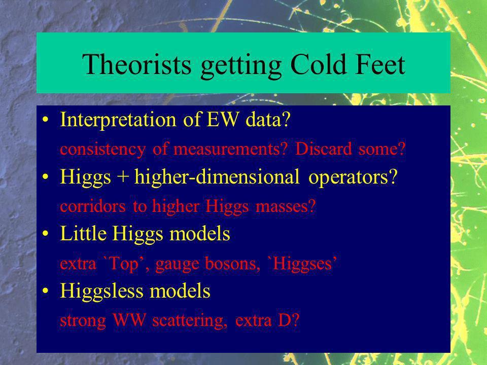 Theorists getting Cold Feet Interpretation of EW data.