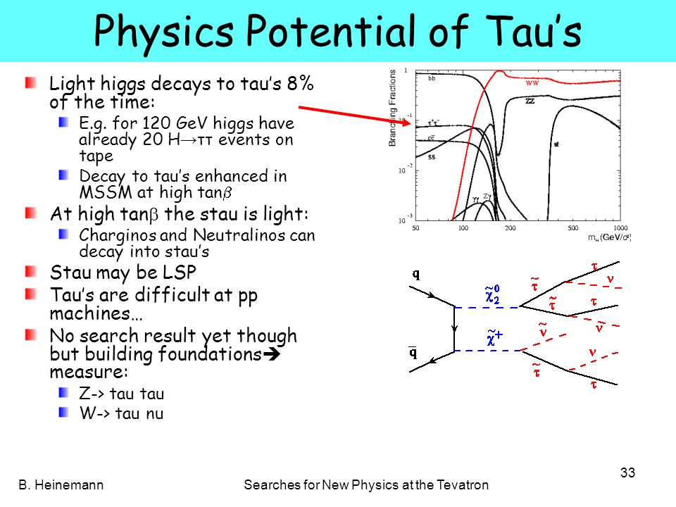 B. HeinemannSearches for New Physics at the Tevatron 33 Physics Potential of Taus Light higgs decays to taus 8% of the time: E.g. for 120 GeV higgs ha