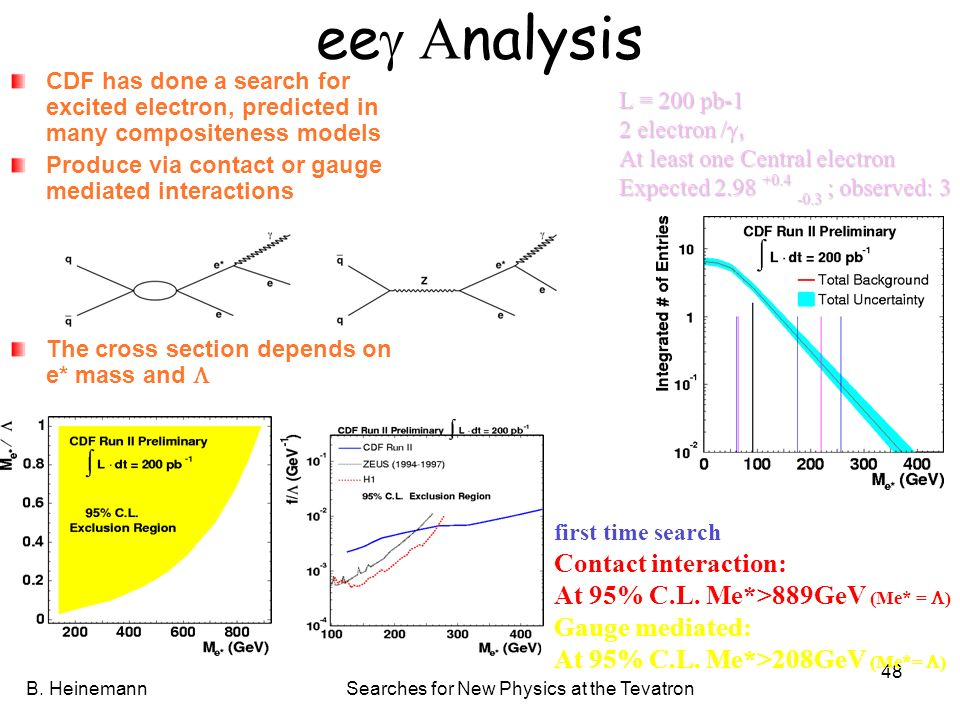B. HeinemannSearches for New Physics at the Tevatron 48 ee nalysis CDF has done a search for excited electron, predicted in many compositeness models