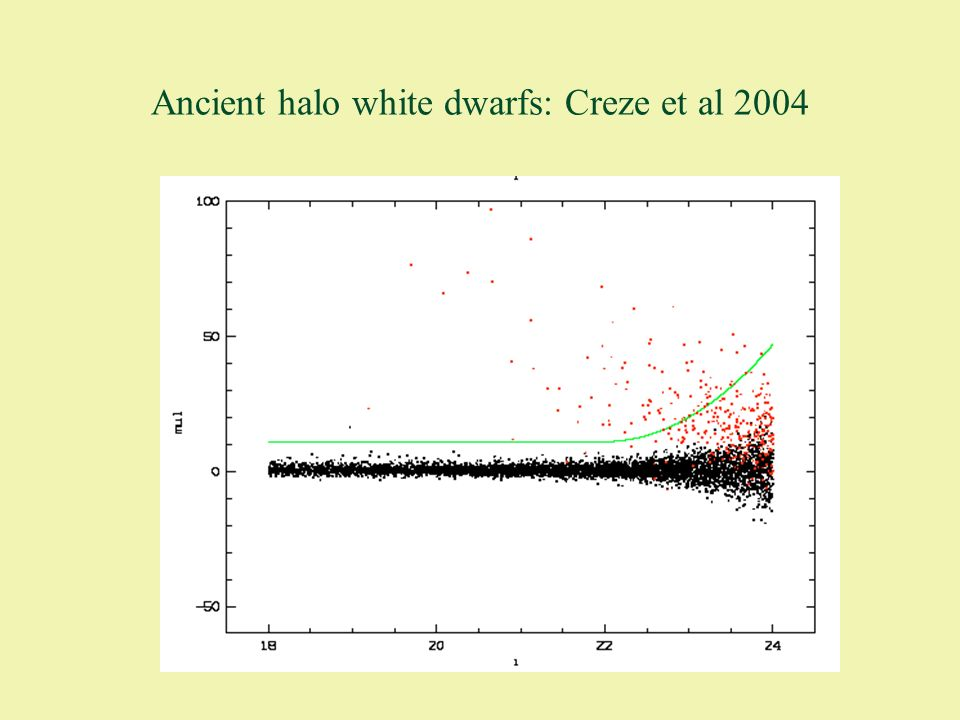 Ancient halo white dwarfs: Creze et al 2004