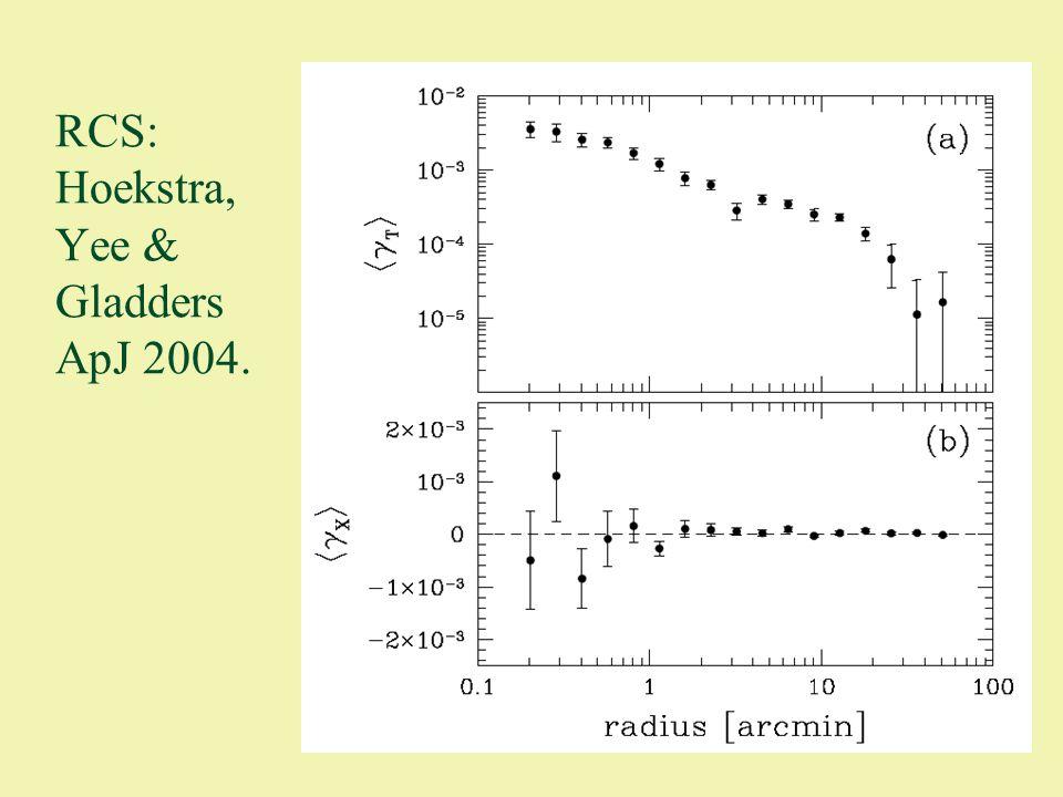 RCS: Hoekstra, Yee & Gladders ApJ 2004.