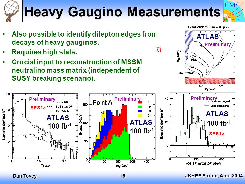 UKHEP Forum, April 2004 Dan Tovey 16 Heavy Gaugino Measurements Also possible to identify dilepton edges from decays of heavy gauginos.