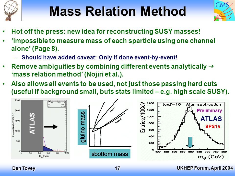 UKHEP Forum, April 2004 Dan Tovey 17 Mass Relation Method Hot off the press: new idea for reconstructing SUSY masses.