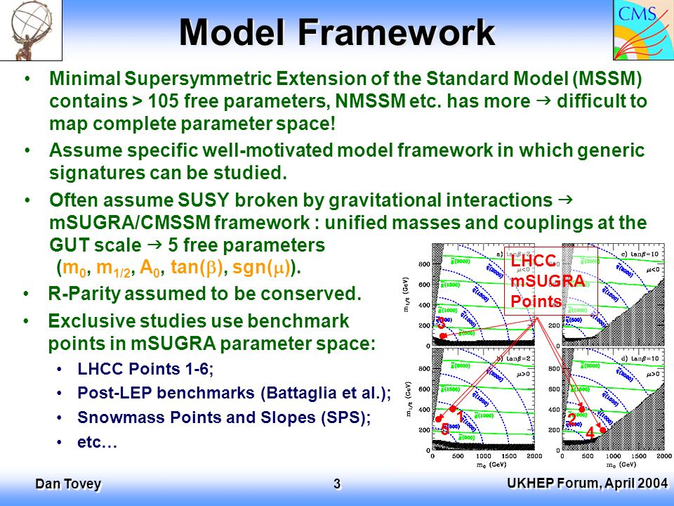 UKHEP Forum, April 2004 Dan Tovey 3 Model Framework Minimal Supersymmetric Extension of the Standard Model (MSSM) contains > 105 free parameters, NMSSM etc.