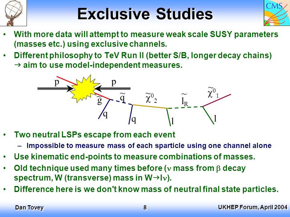 UKHEP Forum, April 2004 Dan Tovey 19 Measuring Model Parameters Alternative use for SUSY observables (invariant mass end-points, thresholds etc.).