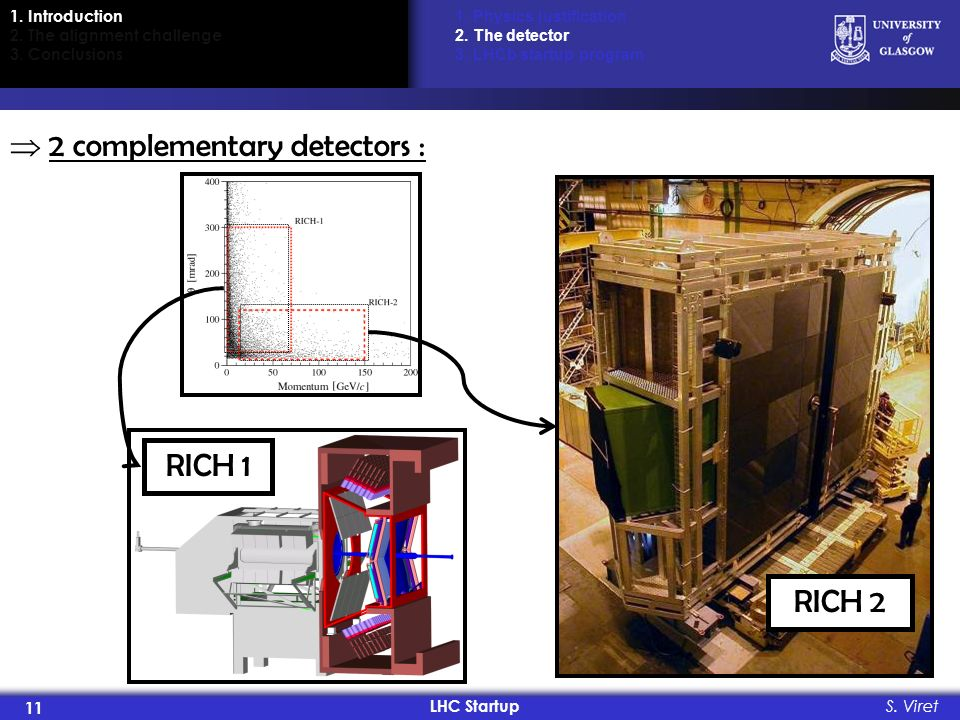 LHC Startup 11 S. Viret 2 complementary detectors : 1. Physics justification 2. The detector 3. LHCb startup program RICH 2 RICH 1 1. Introduction 2.