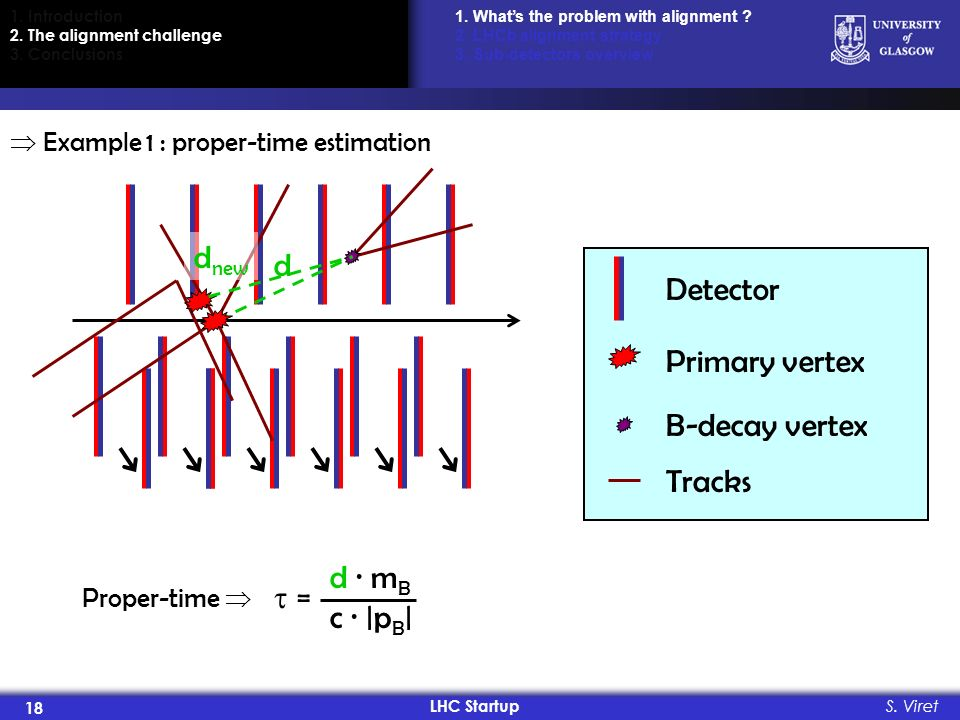 LHC Startup 18 S. Viret Example 1 : proper-time estimation = d · m B c · |p B | Proper-time Detector Primary vertex B-decay vertex Tracks d d new 1. W