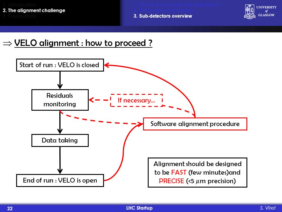 LHC Startup 22 S. Viret 1. Whats the problem with alignment ? 2. LHCb alignment strategy 3. Sub-detectors overview VELO alignment : how to proceed ? A