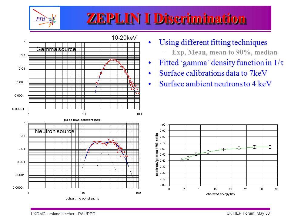 UK HEP Forum, May 03 UKDMC - roland lüscher - RAL/PPD ZEPLIN I Discrimination Using different fitting techniquesUsing different fitting techniques –Ex