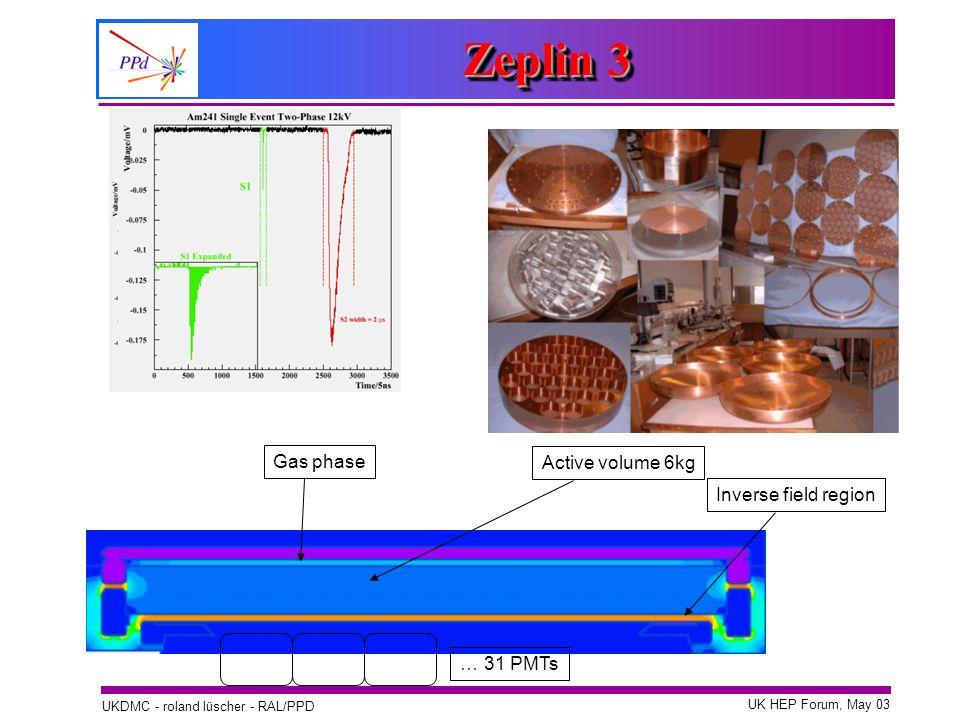 UK HEP Forum, May 03 UKDMC - roland lüscher - RAL/PPD Zeplin 3 Active volume 6kg Gas phase Inverse field region … 31 PMTs