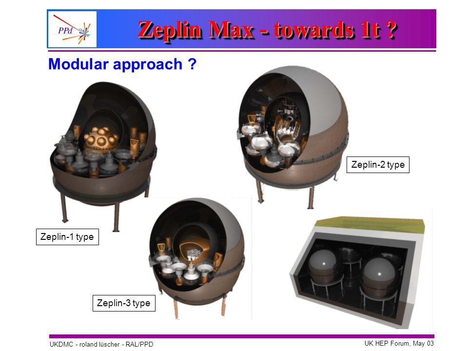 UK HEP Forum, May 03 UKDMC - roland lüscher - RAL/PPD Zeplin Max - towards 1t ? Zeplin-1 type Zeplin-2 type Zeplin-3 type Modular approach ?