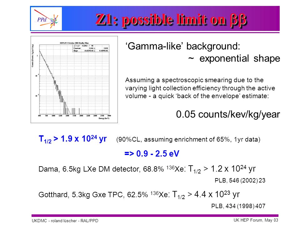 UK HEP Forum, May 03 UKDMC - roland lüscher - RAL/PPD Gamma-like background: ~ exponential shape Assuming a spectroscopic smearing due to the varying