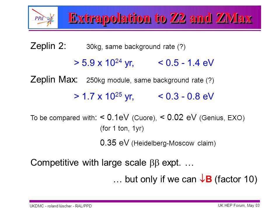 UK HEP Forum, May 03 UKDMC - roland lüscher - RAL/PPD Zeplin 2: 30kg, same background rate (?) > 5.9 x 10 24 yr, < 0.5 - 1.4 eV Zeplin Max: 250kg modu