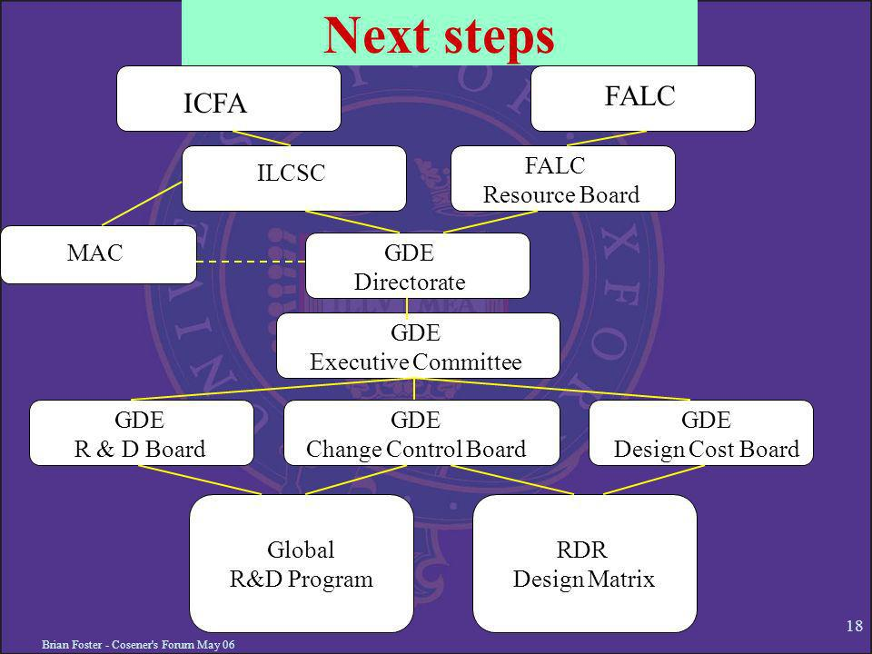 Brian Foster - Cosener s Forum May 06 18 Next steps ICFA FALC Resource Board ILCSC GDE Directorate GDE Executive Committee Global R&D Program RDR Design Matrix GDE Change Control Board GDE Design Cost Board GDE R & D Board MAC