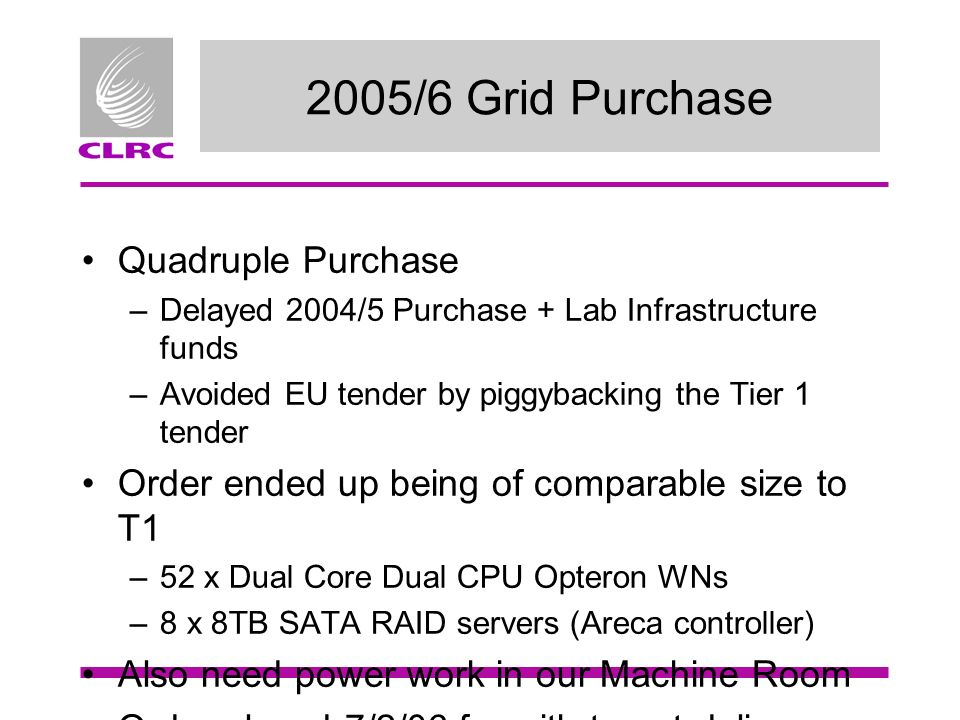 2005/6 Grid Purchase Quadruple Purchase –Delayed 2004/5 Purchase + Lab Infrastructure funds –Avoided EU tender by piggybacking the Tier 1 tender Order