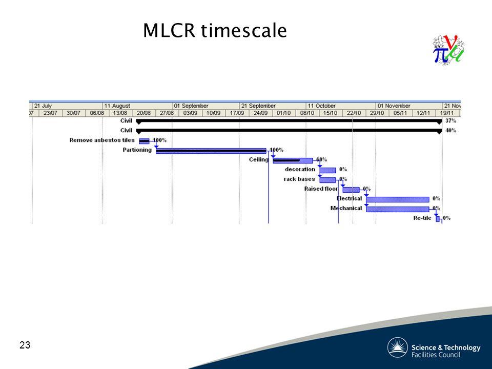 23 MLCR timescale