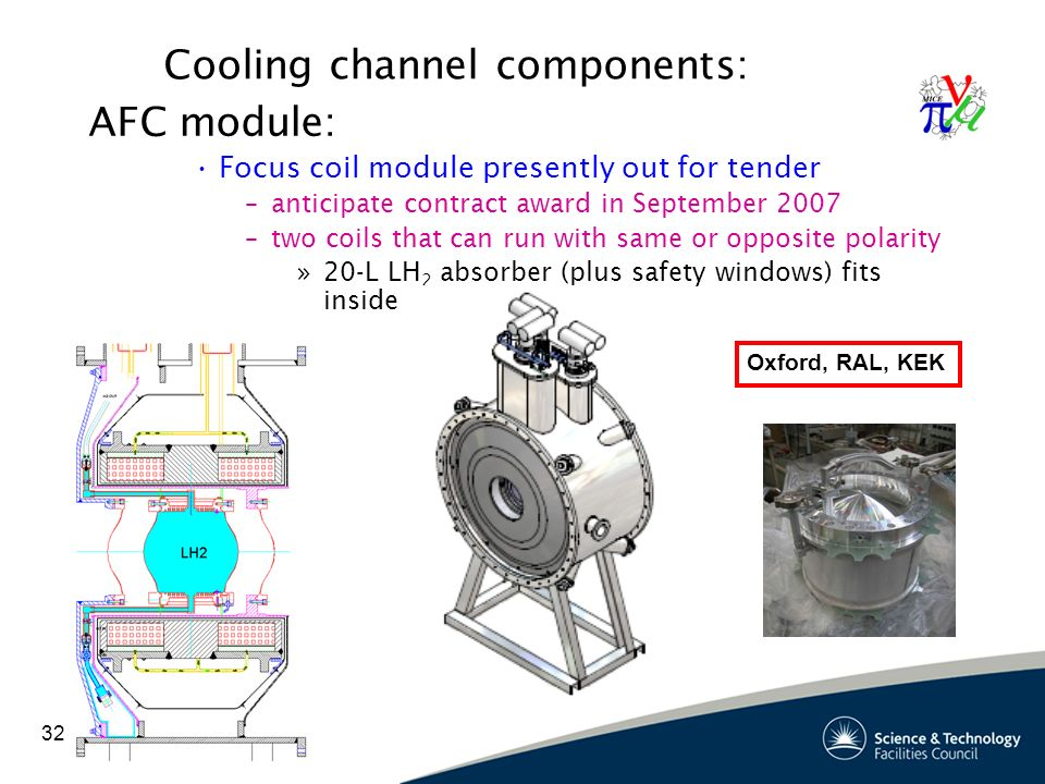 32 Cooling channel components: AFC module: Focus coil module presently out for tender –anticipate contract award in September 2007 –two coils that can run with same or opposite polarity »20-L LH 2 absorber (plus safety windows) fits inside Oxford, RAL, KEK