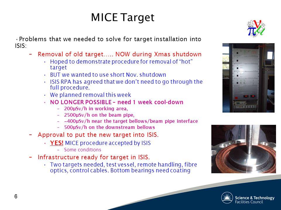 7 Target: schedule: