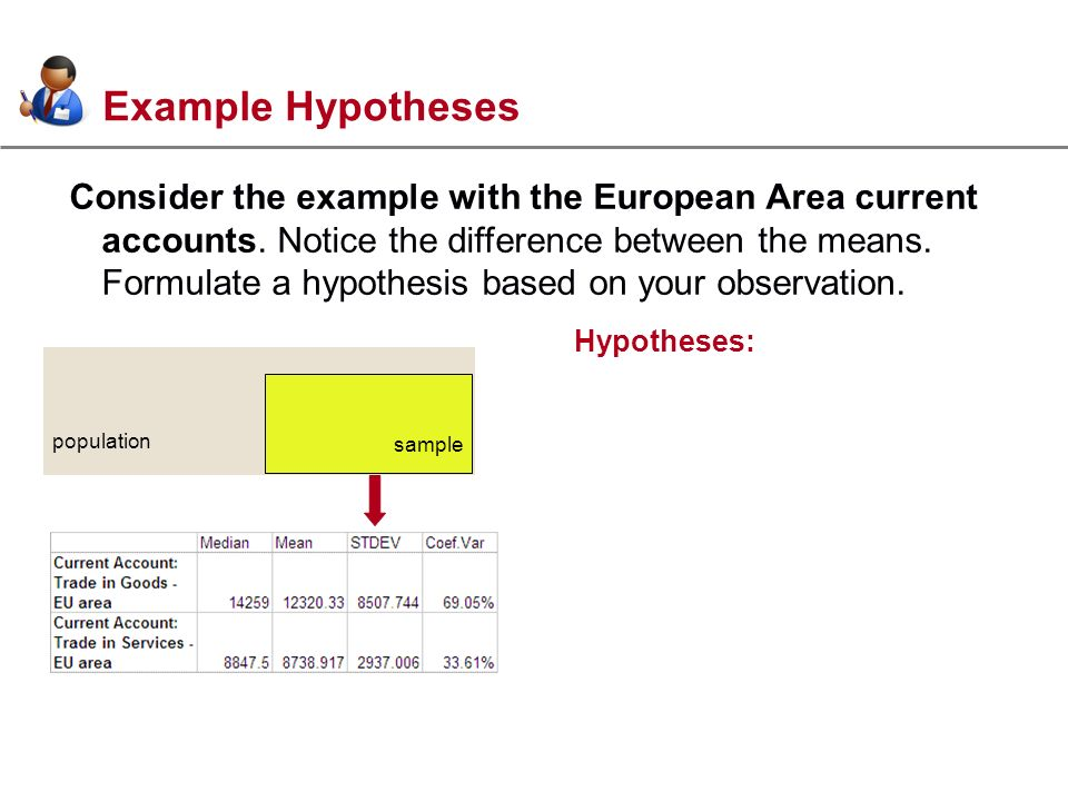 Example Hypotheses Consider the example with the European Area current accounts.