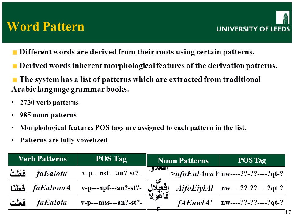 17 Word Pattern Different words are derived from their roots using certain patterns. Derived words inherent morphological features of the derivation p