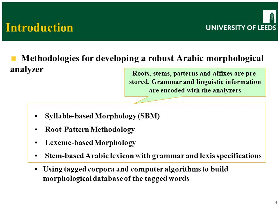 3 Introduction Methodologies for developing a robust Arabic morphological analyzer Syllable-based Morphology (SBM) Root-Pattern Methodology Lexeme-bas
