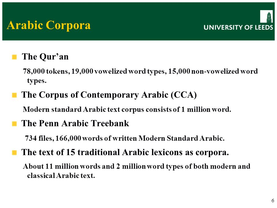 6 Arabic Corpora The Quran 78,000 tokens, 19,000 vowelized word types, 15,000 non-vowelized word types. The Corpus of Contemporary Arabic (CCA) Modern