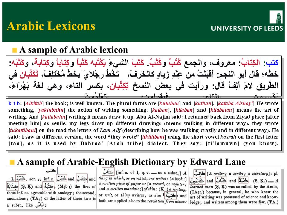 Arabic Lexicons A sample of Arabic lexicon كتب : الكِتابُ : معروف، والجمع كُتُبٌ وكُتْبٌ. كَتَبَ الشيءَ يَكْتُبه كَتْباً وكِتاباً وكِتابةً، وكَتَّبَه
