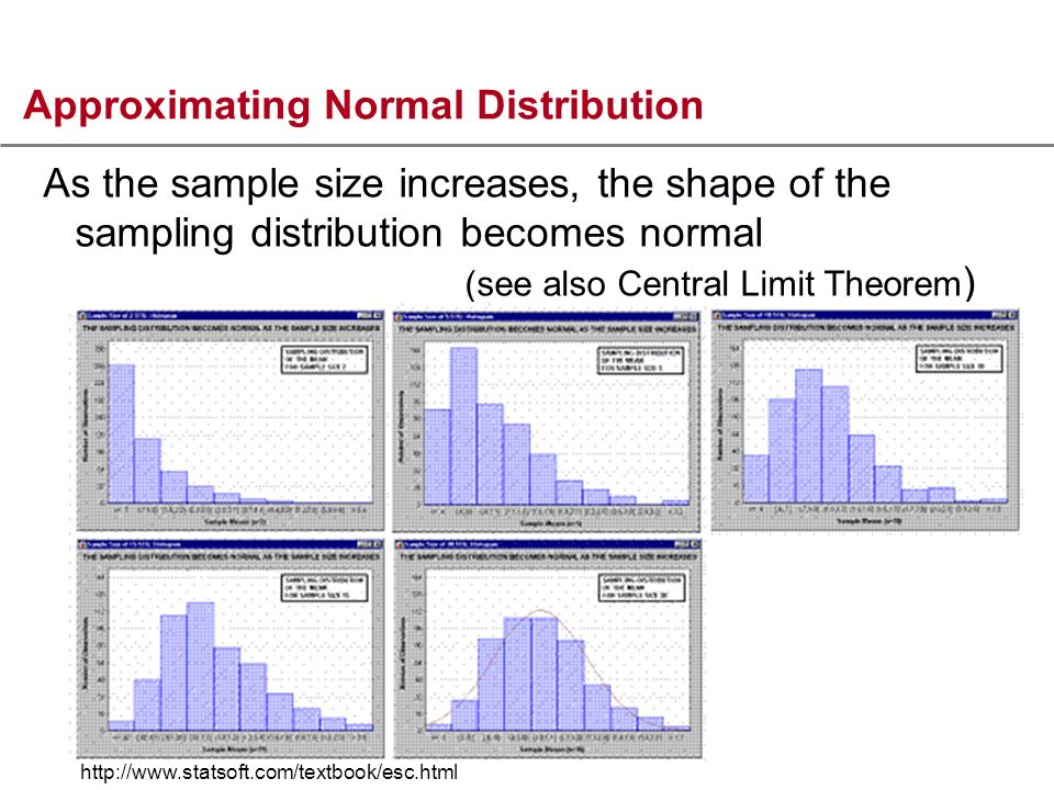 Approximating Normal Distribution As the sample size increases, the shape of the sampling distribution becomes normal (see also Central Limit Theorem ) http://www.statsoft.com/textbook/esc.html